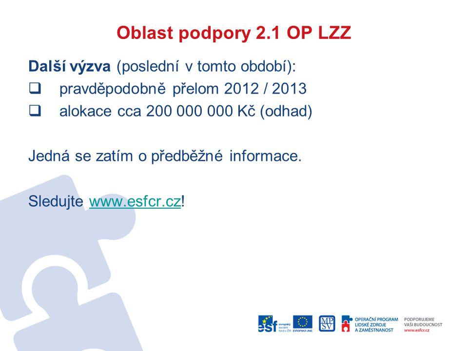 Oblast podpory 2.1 OP LZZ Další výzva (poslední v tomto období):  pravděpodobně přelom 2012 / 2013  alokace cca 200 000 000 Kč (odhad) Jedná se zatím o předběžné informace.