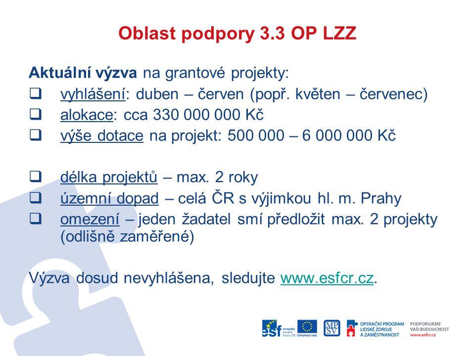 Oblast podpory 3.3 OP LZZ Aktuální výzva na grantové projekty:  vyhlášení: duben – červen (popř. květen – červenec)  alokace: cca 330 000 000 Kč  v