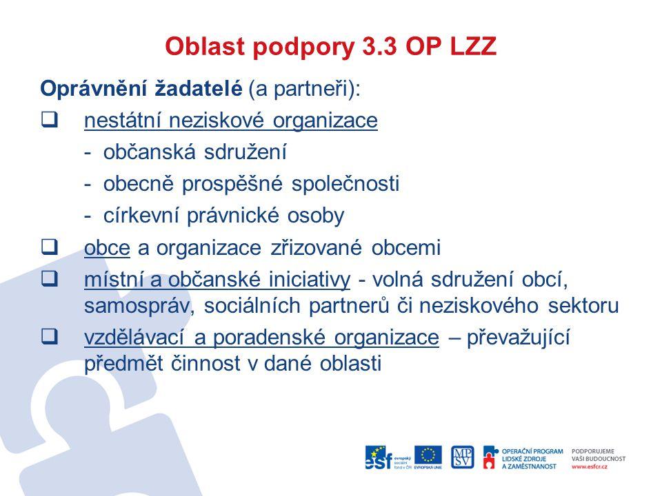 Oblast podpory 3.3 OP LZZ Oprávnění žadatelé (a partneři):  nestátní neziskové organizace - občanská sdružení - obecně prospěšné společnosti - církev