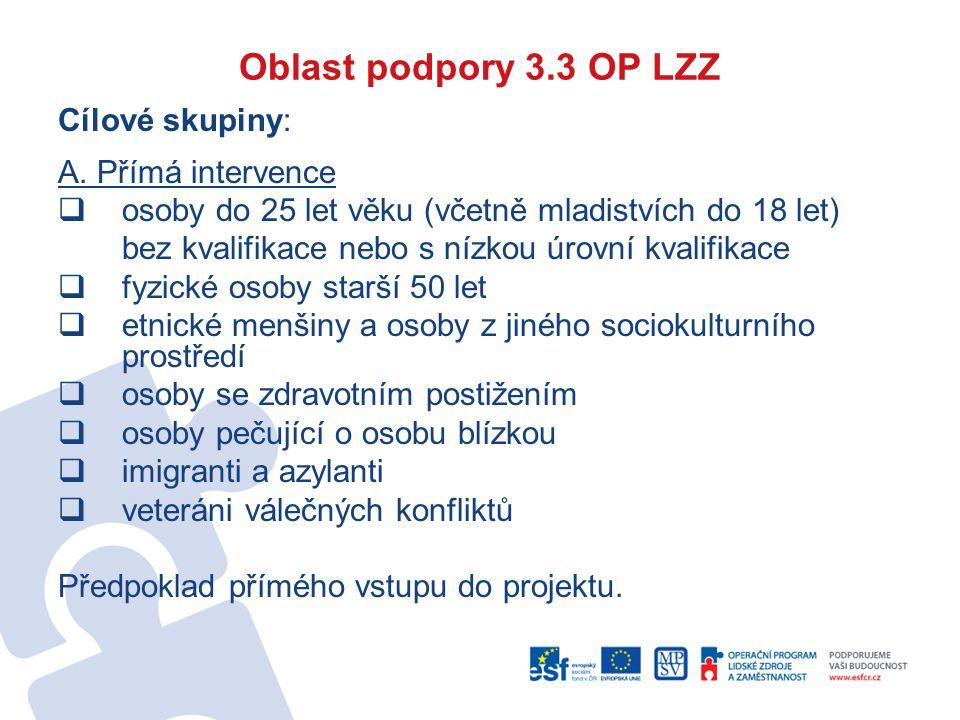 Oblast podpory 3.3 OP LZZ Cílové skupiny: A. Přímá intervence  osoby do 25 let věku (včetně mladistvích do 18 let) bez kvalifikace nebo s nízkou úrov