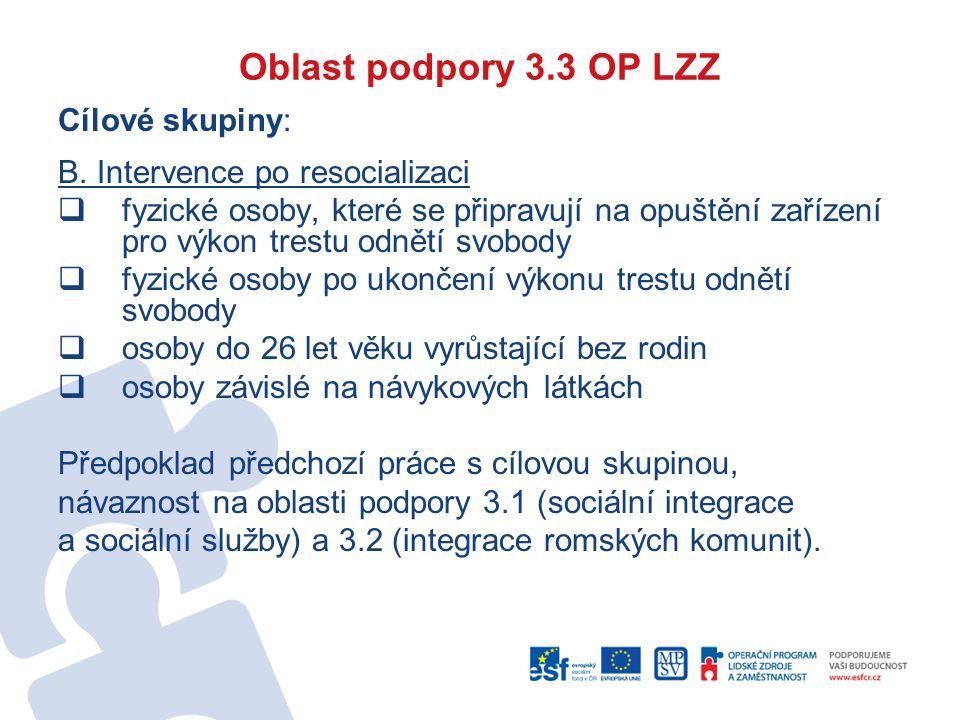 Oblast podpory 3.3 OP LZZ Cílové skupiny: B. Intervence po resocializaci  fyzické osoby, které se připravují na opuštění zařízení pro výkon trestu od