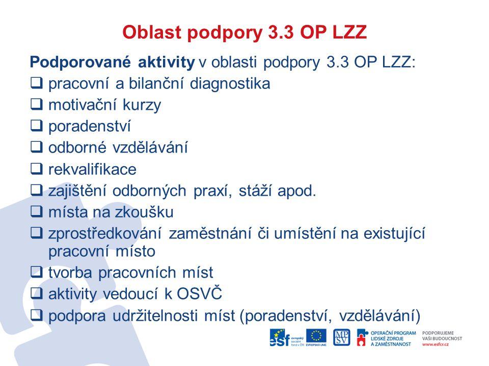 Podporované aktivity v oblasti podpory 3.3 OP LZZ:  pracovní a bilanční diagnostika  motivační kurzy  poradenství  odborné vzdělávání  rekvalifik