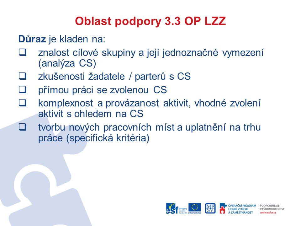Oblast podpory 3.3 OP LZZ Další výzva (poslední v tomto období):  pravděpodobně přelom 2012 / 2013  alokace cca 215 000 000 Kč (odhad) Jedná se zatím o předběžný plán – možnost že tato výzva již vyhlášena nebude (realokace prostředků mezi oblastmi podpory).