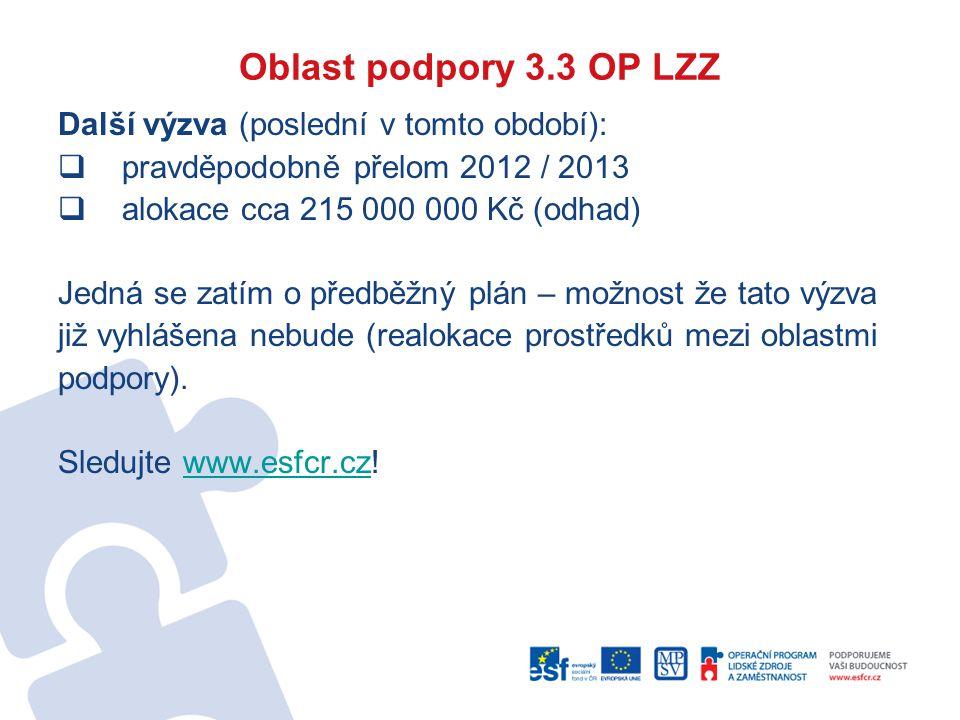 Oblast podpory 3.3 OP LZZ Další výzva (poslední v tomto období):  pravděpodobně přelom 2012 / 2013  alokace cca 215 000 000 Kč (odhad) Jedná se zatí