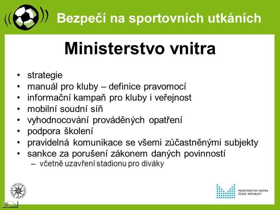 Ministerstvo vnitra strategie manuál pro kluby – definice pravomocí informační kampaň pro kluby i veřejnost mobilní soudní síň vyhodnocování prováděný