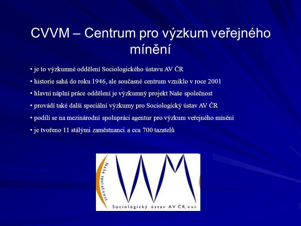 CVVM – Centrum pro výzkum veřejného mínění je to výzkumné oddělení Sociologického ústavu AV ČR historie sahá do roku 1946, ale současné centrum vzniklo v roce 2001 hlavní náplní práce oddělení je výzkumný projekt Naše společnost provádí také další speciální výzkumy pro Sociologický ústav AV ČR podílí se na mezinárodní spolupráci agentur pro výzkum veřejného mínění je tvořeno 11 stálými zaměstnanci a cca 700 tazatelů