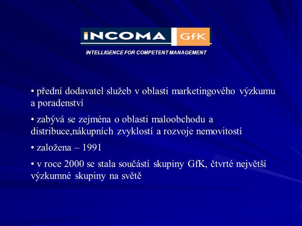 INTELLIGENCE FOR COMPETENT MANAGEMENT přední dodavatel služeb v oblasti marketingového výzkumu a poradenství zabývá se zejména o oblasti maloobchodu a distribuce,nákupních zvyklostí a rozvoje nemovitostí založena – 1991 v roce 2000 se stala součástí skupiny GfK, čtvrté největší výzkumné skupiny na světě