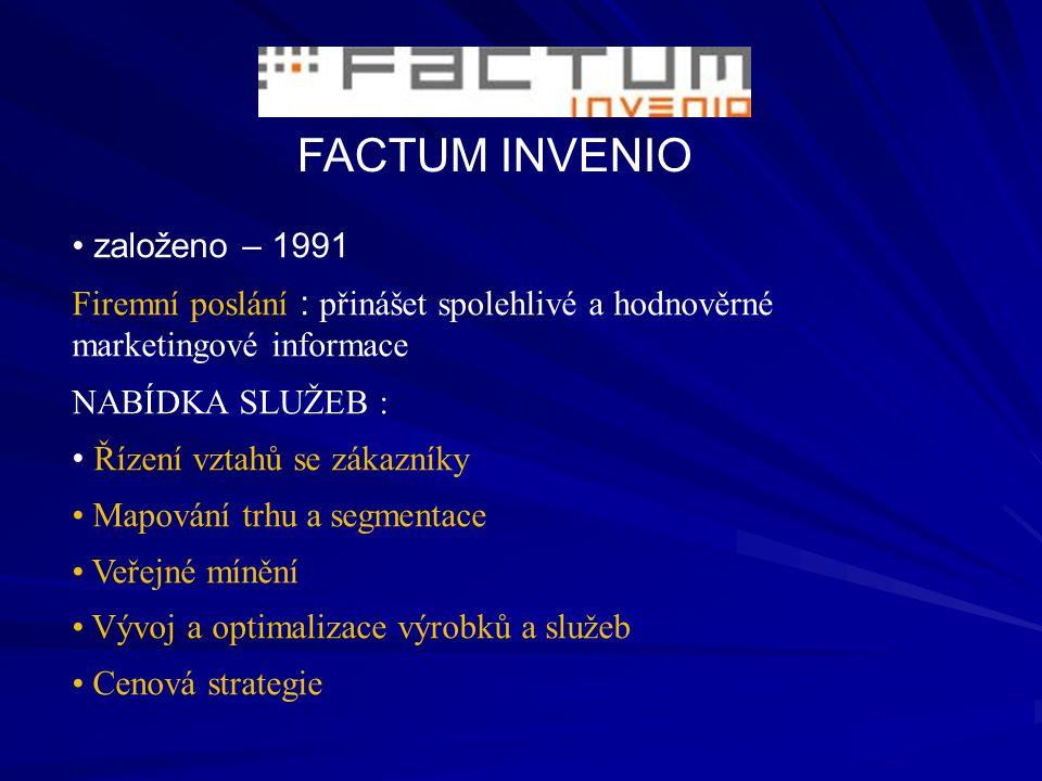 FACTUM INVENIO založeno – 1991 Firemní poslání : přinášet spolehlivé a hodnověrné marketingové informace NABÍDKA SLUŽEB : Řízení vztahů se zákazníky M