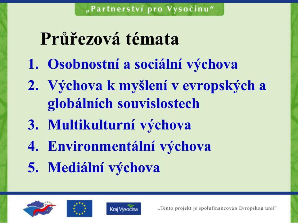 Průřezová témata 1.Osobnostní a sociální výchova 2.Výchova k myšlení v evropských a globálních souvislostech 3.Multikulturní výchova 4.Environmentální výchova 5.Mediální výchova