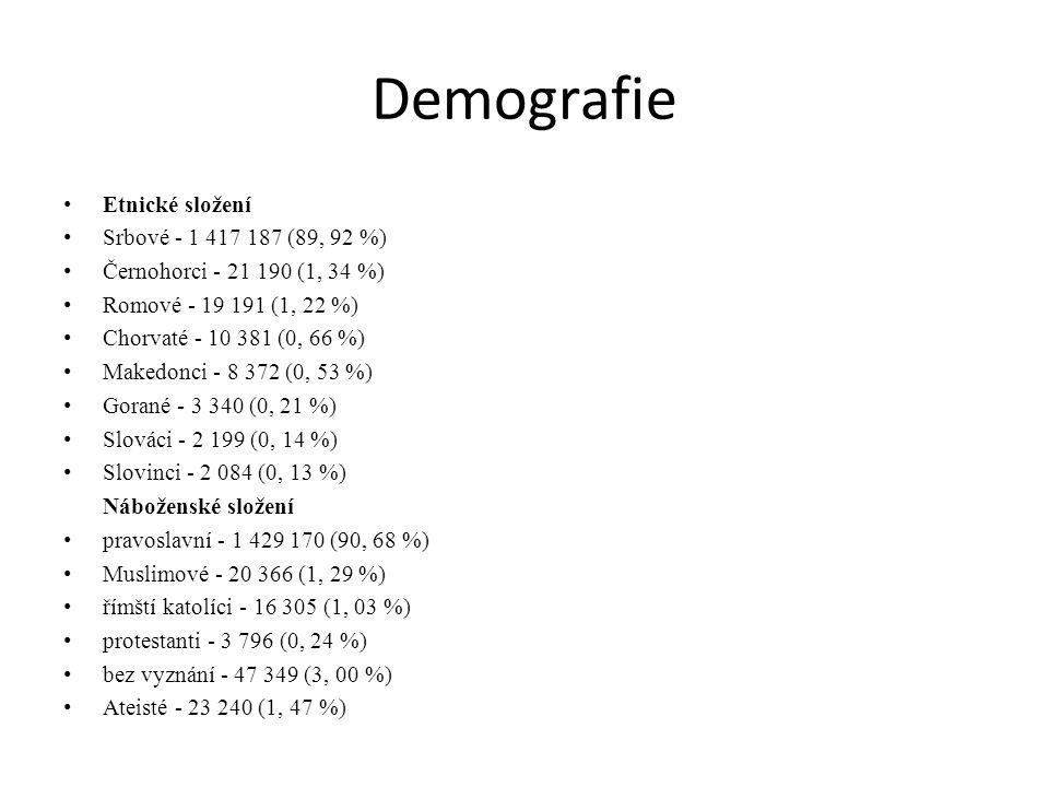 Demografie Etnické složení Srbové - 1 417 187 (89, 92 %) Černohorci - 21 190 (1, 34 %) Romové - 19 191 (1, 22 %) Chorvaté - 10 381 (0, 66 %) Makedonci