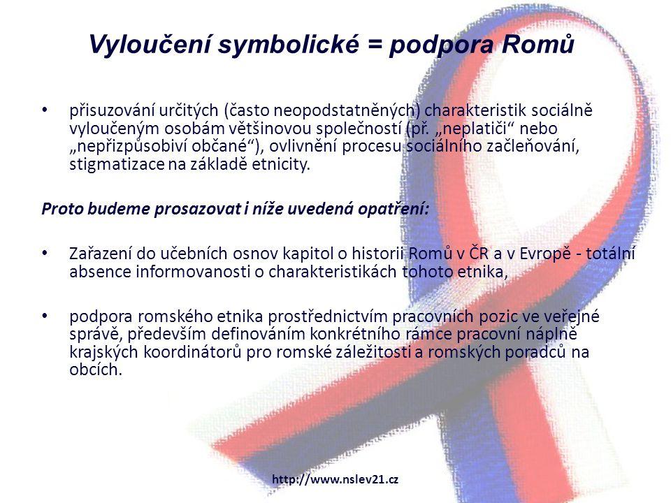 Vyloučení symbolické = podpora Romů přisuzování určitých (často neopodstatněných) charakteristik sociálně vyloučeným osobám většinovou společností (př.