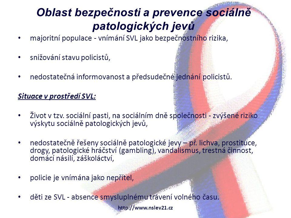 Oblast bezpečnosti a prevence sociálně patologických jevů majoritní populace - vnímání SVL jako bezpečnostního rizika, snižování stavu policistů, nedostatečná informovanost a předsudečné jednání policistů.