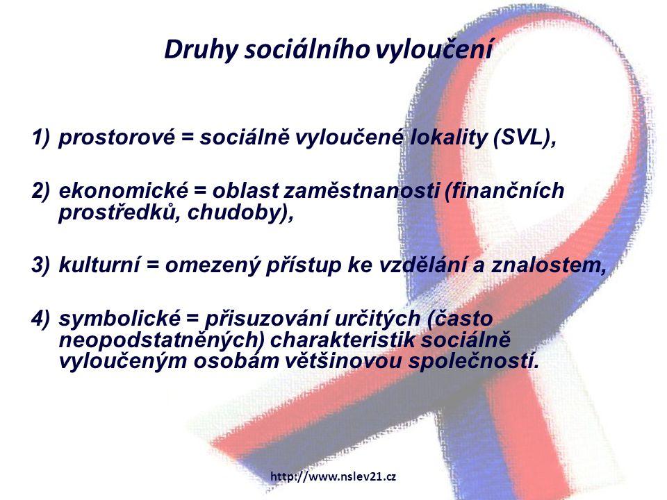 Druhy sociálního vyloučení 1)prostorové = sociálně vyloučené lokality (SVL), 2)ekonomické = oblast zaměstnanosti (finančních prostředků, chudoby), 3)kulturní = omezený přístup ke vzdělání a znalostem, 4)symbolické = přisuzování určitých (často neopodstatněných) charakteristik sociálně vyloučeným osobám většinovou společností.