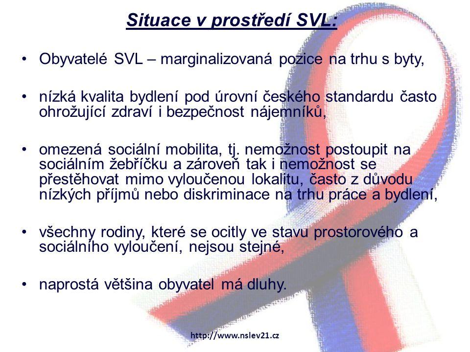 Situace v prostředí SVL: Obyvatelé SVL – marginalizovaná pozice na trhu s byty, nízká kvalita bydlení pod úrovní českého standardu často ohrožující zdraví i bezpečnost nájemníků, omezená sociální mobilita, tj.