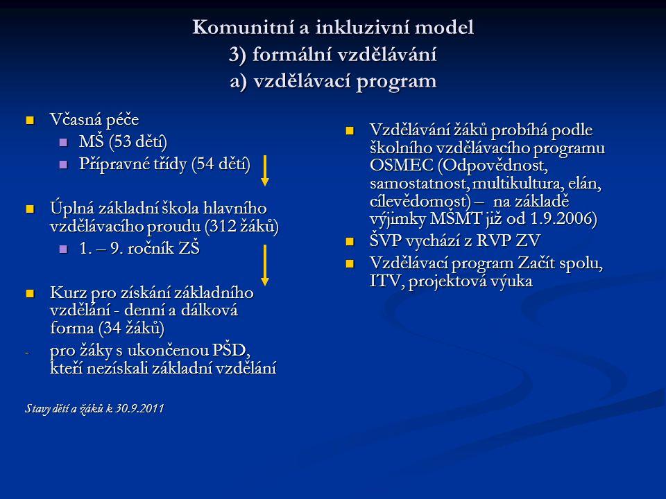 Komunitní a inkluzivní model 3) formální vzdělávání a) vzdělávací program Včasná péče Včasná péče MŠ (53 dětí) MŠ (53 dětí) Přípravné třídy (54 dětí)