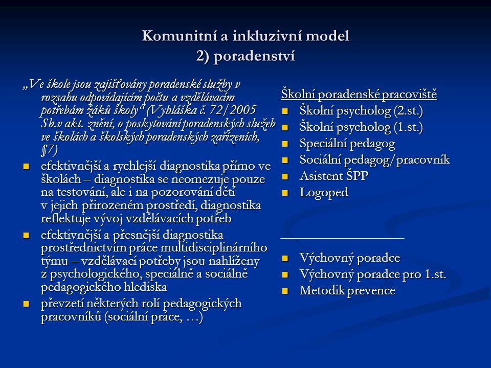 """Komunitní a inkluzivní model 2) poradenství """"Ve škole jsou zajišťovány poradenské služby v rozsahu odpovídajícím počtu a vzdělávacím potřebám žáků ško"""