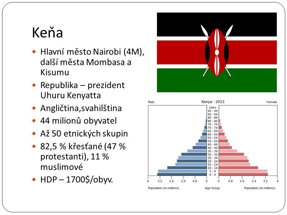 Keňa Hlavní město Nairobi (4M), další města Mombasa a Kisumu Republika – prezident Uhuru Kenyatta Angličtina,svahilština 44 milionů obyvatel Až 50 etn