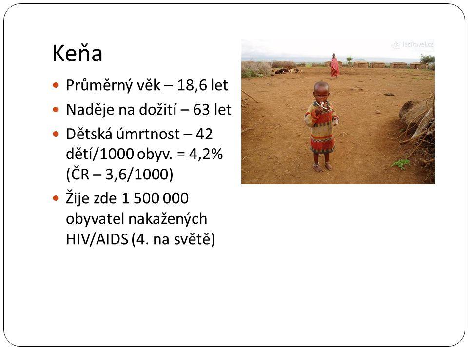 Keňa Průměrný věk – 18,6 let Naděje na dožití – 63 let Dětská úmrtnost – 42 dětí/1000 obyv. = 4,2% (ČR – 3,6/1000) Žije zde 1 500 000 obyvatel nakažen
