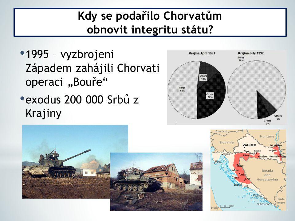 """1995 – vyzbrojeni Západem zahájili Chorvati operaci """"Bouře"""" exodus 200 000 Srbů z Krajiny Kdy se podařilo Chorvatům obnovit integritu státu?"""