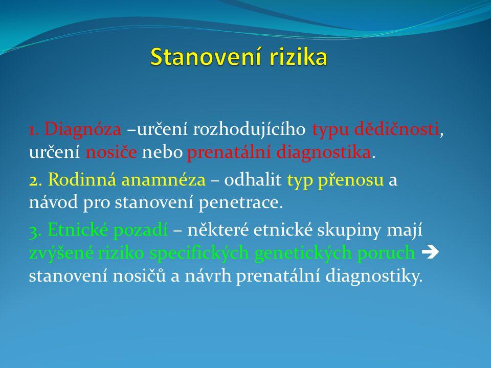 1. Diagnóza –určení rozhodujícího typu dědičnosti, určení nosiče nebo prenatální diagnostika. 2. Rodinná anamnéza – odhalit typ přenosu a návod pro st