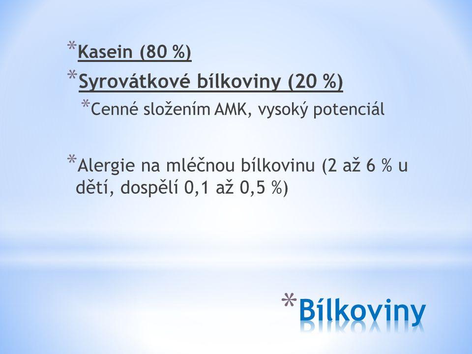 * Kasein (80 %) * Syrovátkové bílkoviny (20 %) * Cenné složením AMK, vysoký potenciál * Alergie na mléčnou bílkovinu (2 až 6 % u dětí, dospělí 0,1 až