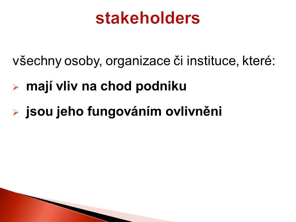 V nejširším pojetí zahrnuje: zákazníky akcionáře zaměstnance obchodní partnery, dodavatele zástupce státní správy a samosprávy zájmové skupiny média odbory mezinárodní organizace