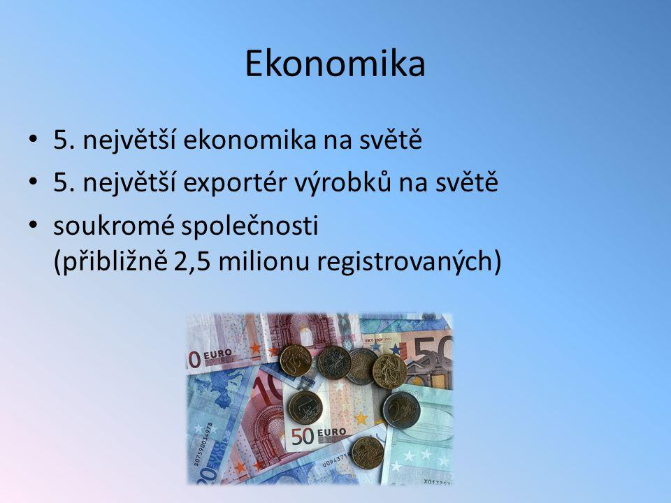 Ekonomika 5. největší ekonomika na světě 5. největší exportér výrobků na světě soukromé společnosti (přibližně 2,5 milionu registrovaných)