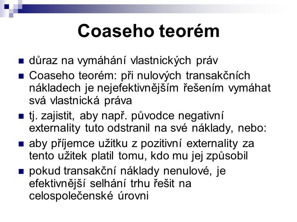 Coaseho teorém důraz na vymáhání vlastnických práv Coaseho teorém: při nulových transakčních nákladech je nejefektivnějším řešením vymáhat svá vlastni