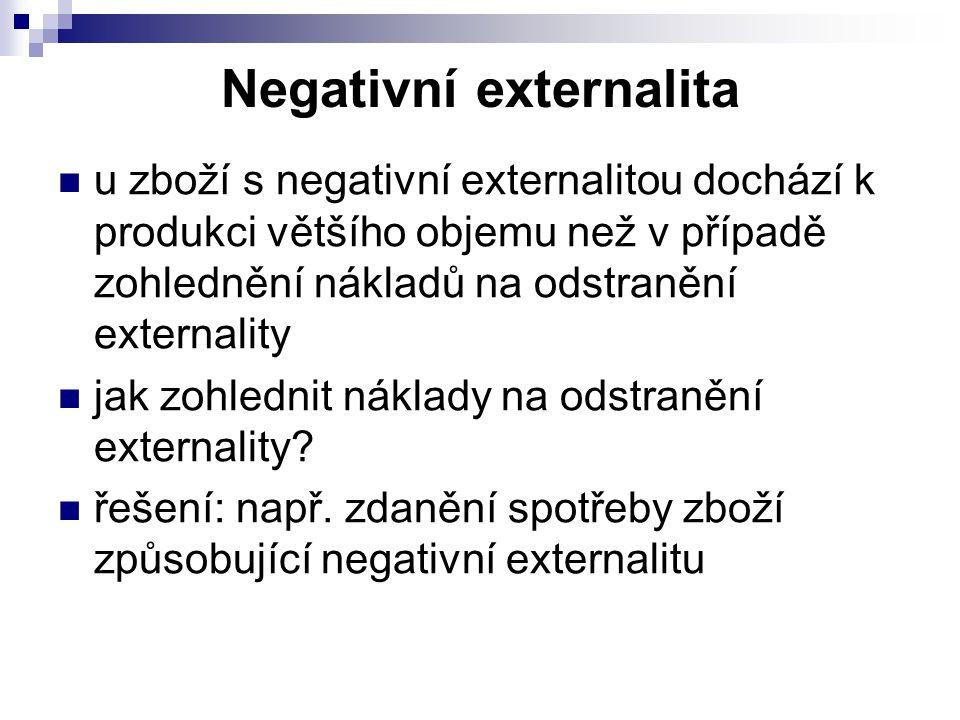 Negativní externalita u zboží s negativní externalitou dochází k produkci většího objemu než v případě zohlednění nákladů na odstranění externality ja