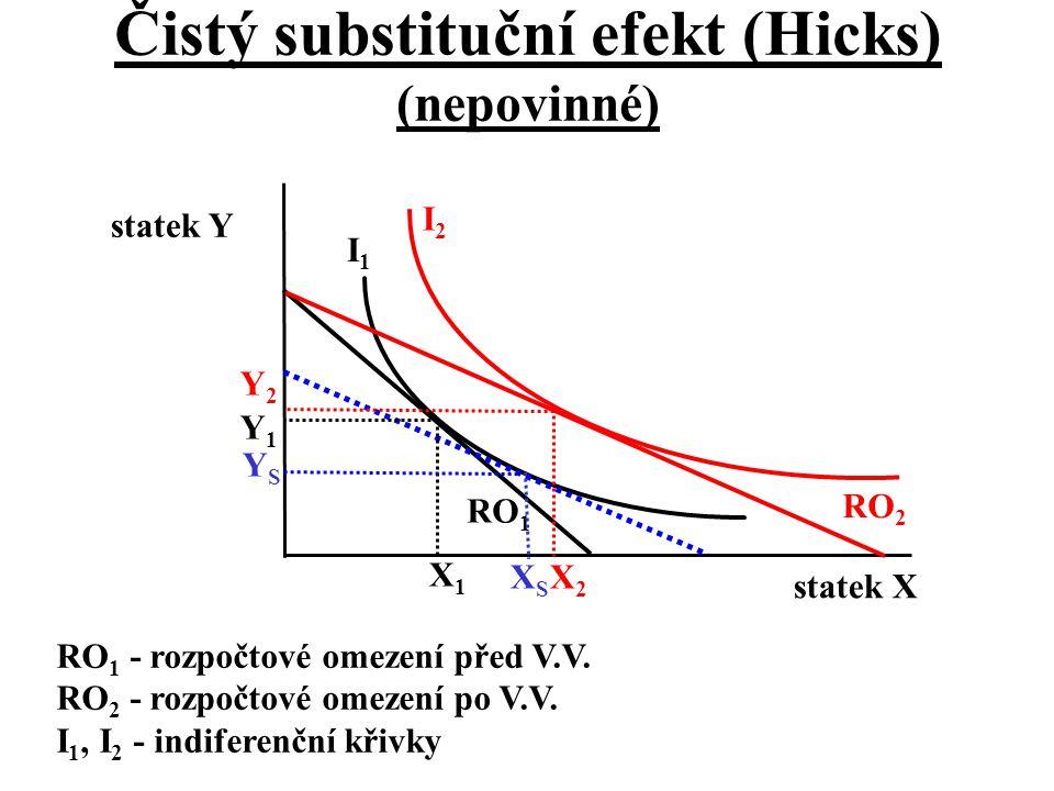 Čistý substituční efekt (Hicks) (nepovinné) I1I1 I2I2 statek X statek Y RO 2 RO 1 RO 1 - rozpočtové omezení před V.V. RO 2 - rozpočtové omezení po V.V