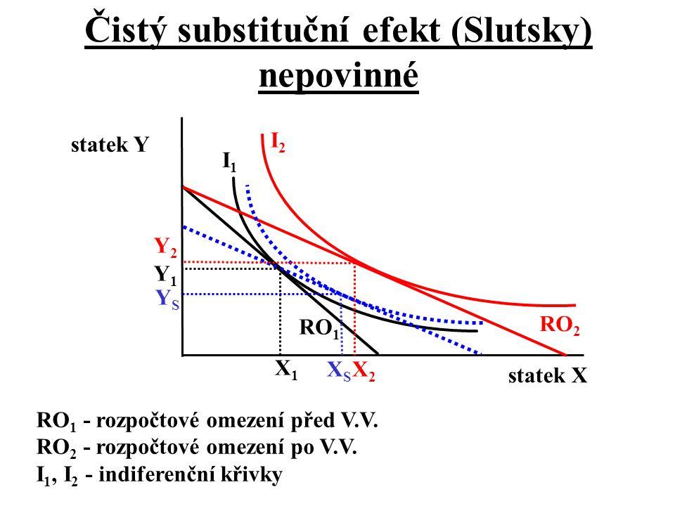 Čistý substituční efekt (Slutsky) nepovinné I1I1 I2I2 statek X statek Y RO 2 RO 1 RO 1 - rozpočtové omezení před V.V. RO 2 - rozpočtové omezení po V.V