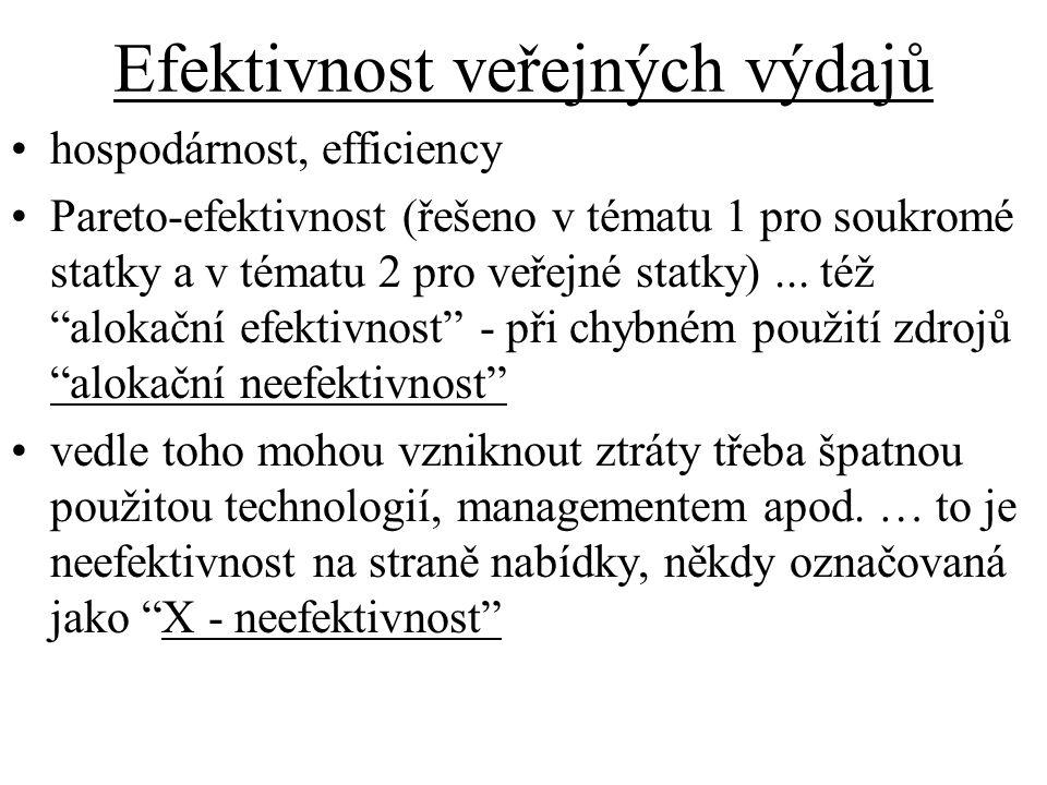 Efektivnost veřejných výdajů hospodárnost, efficiency Pareto-efektivnost (řešeno v tématu 1 pro soukromé statky a v tématu 2 pro veřejné statky)... té