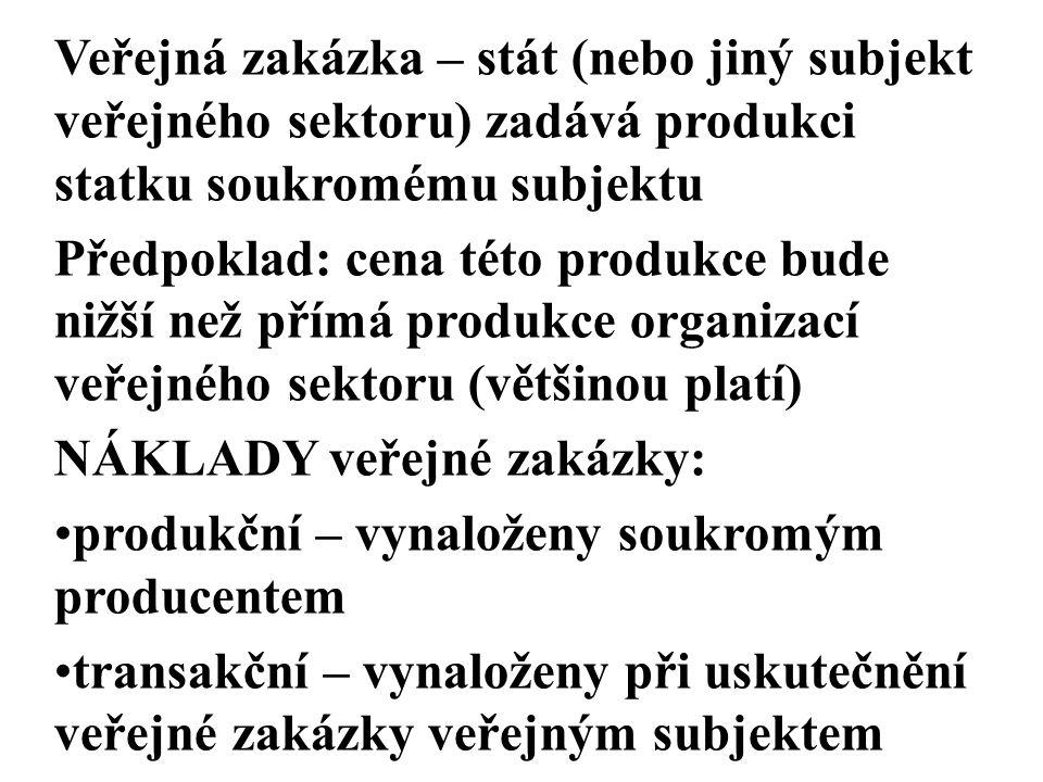 Veřejná zakázka – stát (nebo jiný subjekt veřejného sektoru) zadává produkci statku soukromému subjektu Předpoklad: cena této produkce bude nižší než