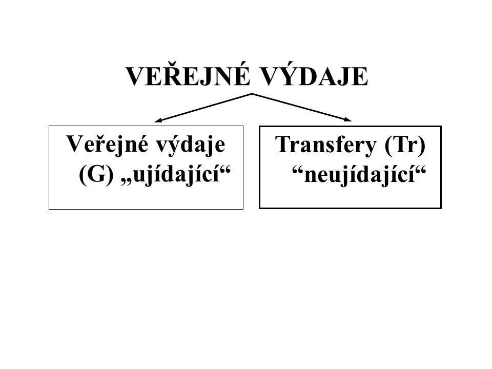 Pro řadu let od 1 do n potom platí: kde: PV c … současná hodnota všech nákladů C j uskutečněných postupně v letech j od 1 do n C 0 … vstupní náklad na začátku programu r… diskontní faktor (např.