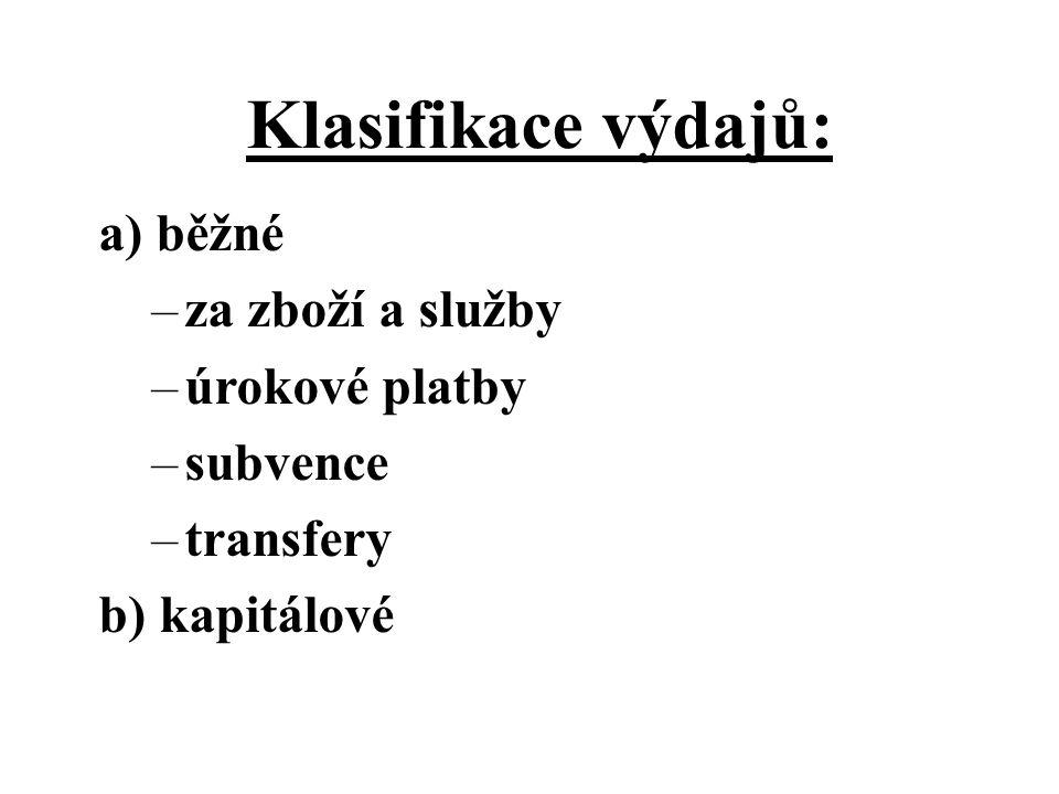 Klasifikace veřejných výdajů v různých institucích - ČR: Rozpočtová skladba - v obecné podobě zákon 218/2000 Sb.