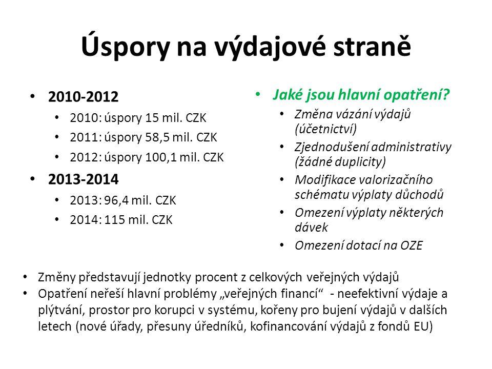 2010-2012 2010: úspory 15 mil. CZK 2011: úspory 58,5 mil.