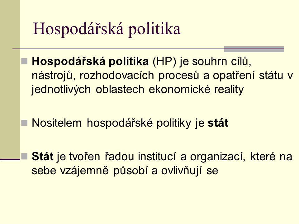 Hospodářská politika (HP) je souhrn cílů, nástrojů, rozhodovacích procesů a opatření státu v jednotlivých oblastech ekonomické reality Nositelem hospodářské politiky je stát Stát je tvořen řadou institucí a organizací, které na sebe vzájemně působí a ovlivňují se