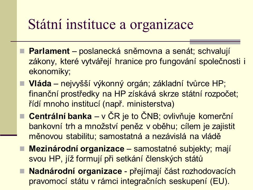 Státní instituce a organizace Parlament – poslanecká sněmovna a senát; schvalují zákony, které vytvářejí hranice pro fungování společnosti i ekonomiky; Vláda – nejvyšší výkonný orgán; základní tvůrce HP; finanční prostředky na HP získává skrze státní rozpočet; řídí mnoho institucí (např.
