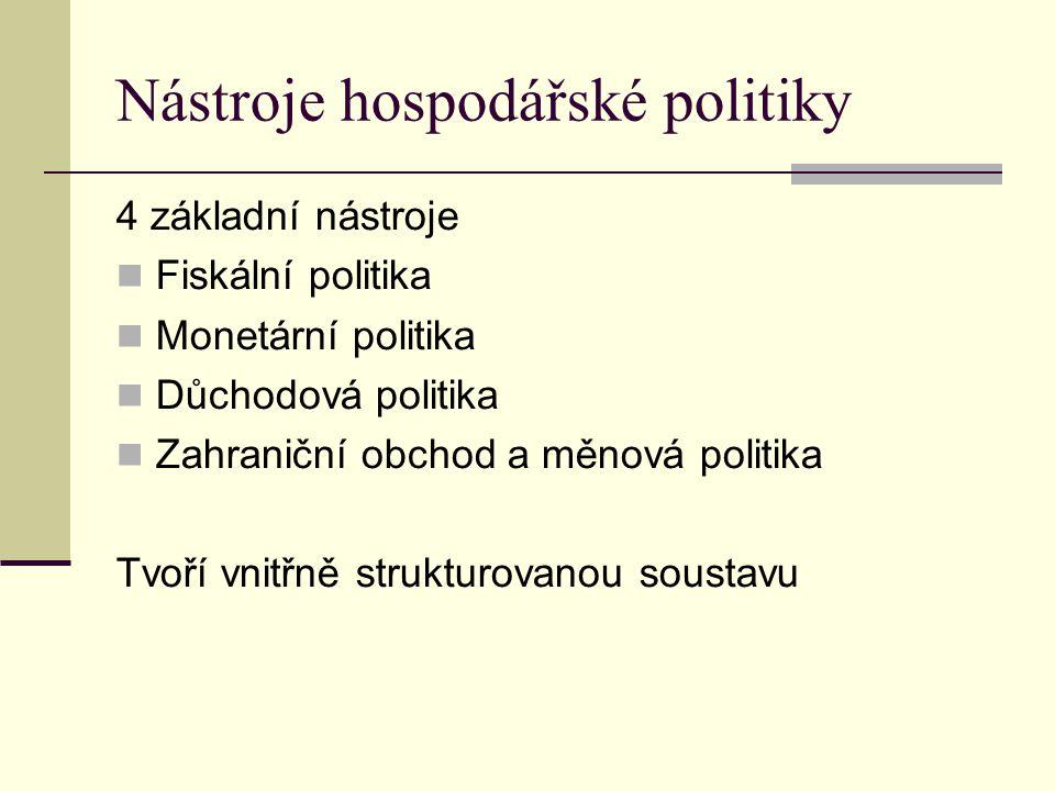 Nástroje hospodářské politiky 4 základní nástroje Fiskální politika Monetární politika Důchodová politika Zahraniční obchod a měnová politika Tvoří vnitřně strukturovanou soustavu