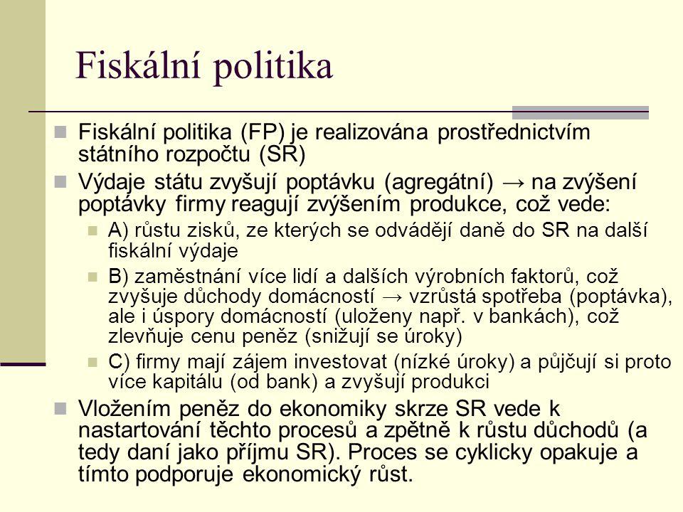 Fiskální politika Fiskální politika (FP) je realizována prostřednictvím státního rozpočtu (SR) Výdaje státu zvyšují poptávku (agregátní) → na zvýšení poptávky firmy reagují zvýšením produkce, což vede: A) růstu zisků, ze kterých se odvádějí daně do SR na další fiskální výdaje B) zaměstnání více lidí a dalších výrobních faktorů, což zvyšuje důchody domácností → vzrůstá spotřeba (poptávka), ale i úspory domácností (uloženy např.