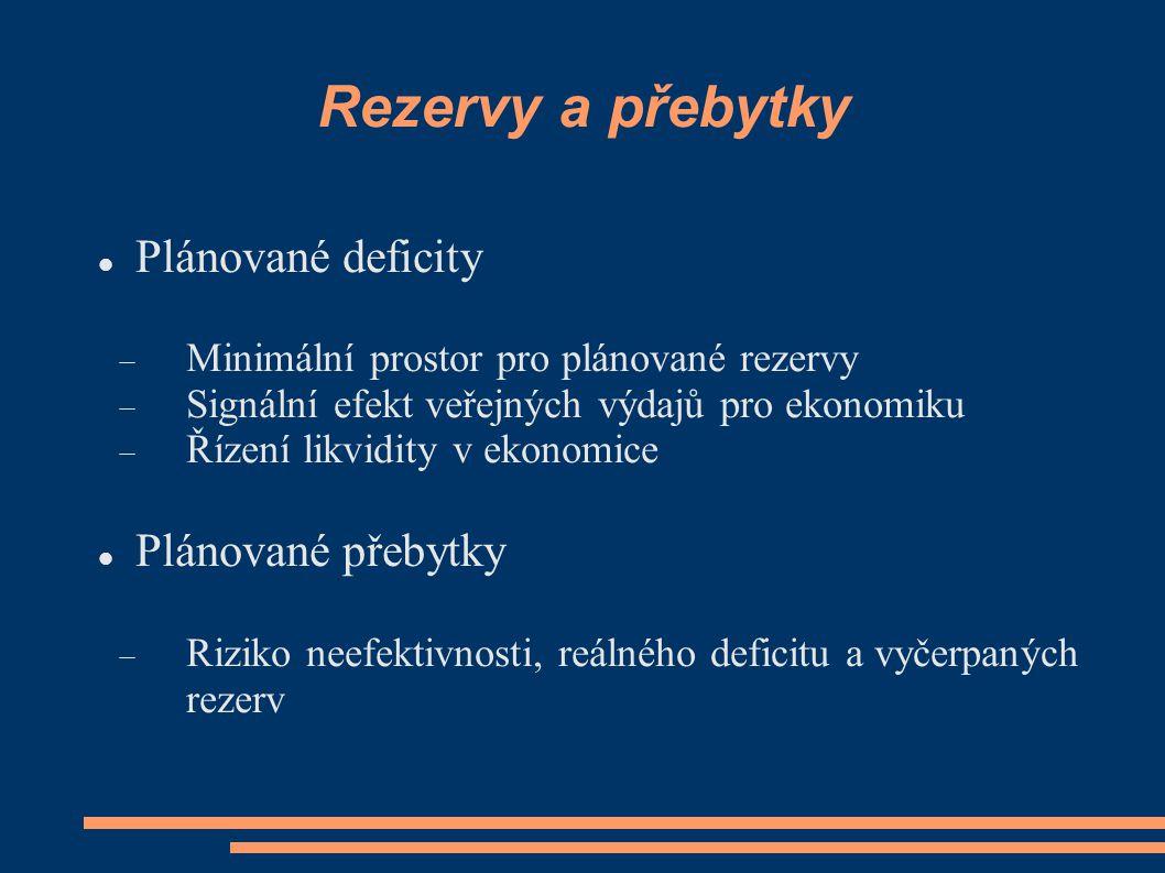 Rezervy a přebytky Plánované deficity  Minimální prostor pro plánované rezervy  Signální efekt veřejných výdajů pro ekonomiku  Řízení likvidity v ekonomice Plánované přebytky  Riziko neefektivnosti, reálného deficitu a vyčerpaných rezerv