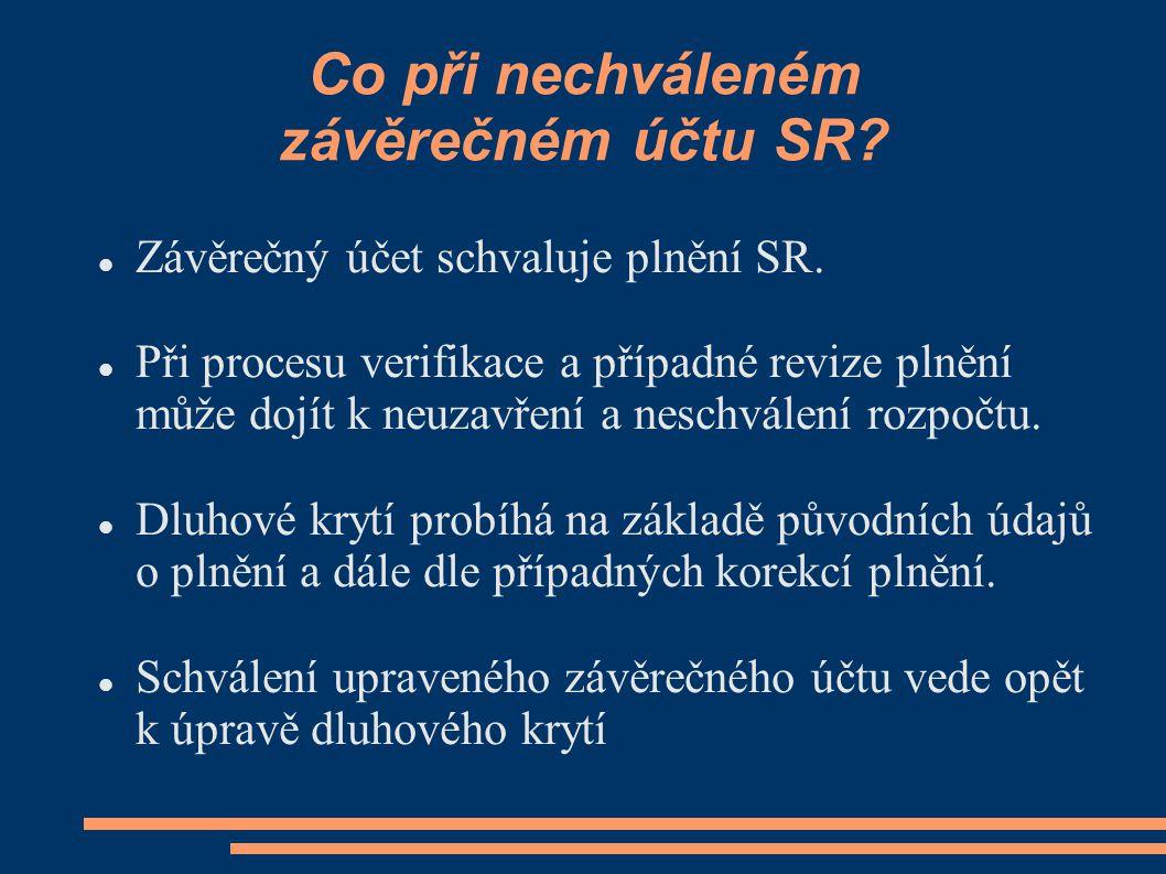 Co při nechváleném závěrečném účtu SR. Závěrečný účet schvaluje plnění SR.
