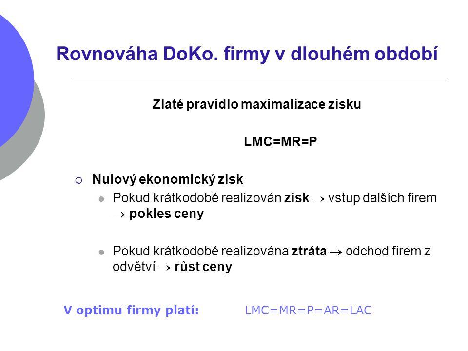 Rovnováha DoKo. firmy v dlouhém období Zlaté pravidlo maximalizace zisku LMC=MR=P  Nulový ekonomický zisk Pokud krátkodobě realizován zisk  vstup da