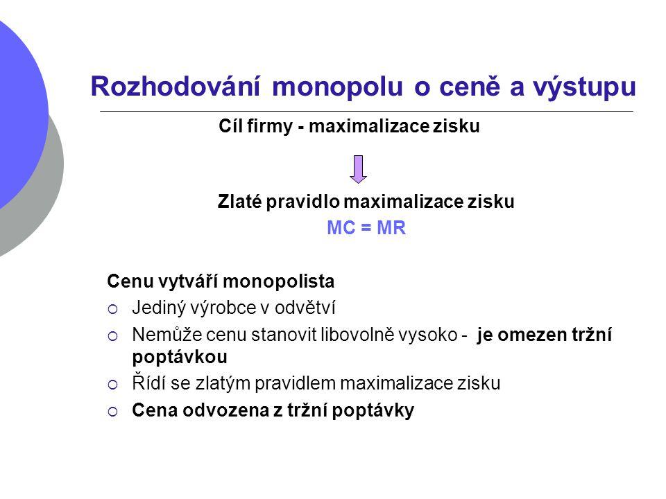 Rozhodování monopolu o ceně a výstupu Zlaté pravidlo maximalizace zisku MC = MR Cenu vytváří monopolista  Jediný výrobce v odvětví  Nemůže cenu stan