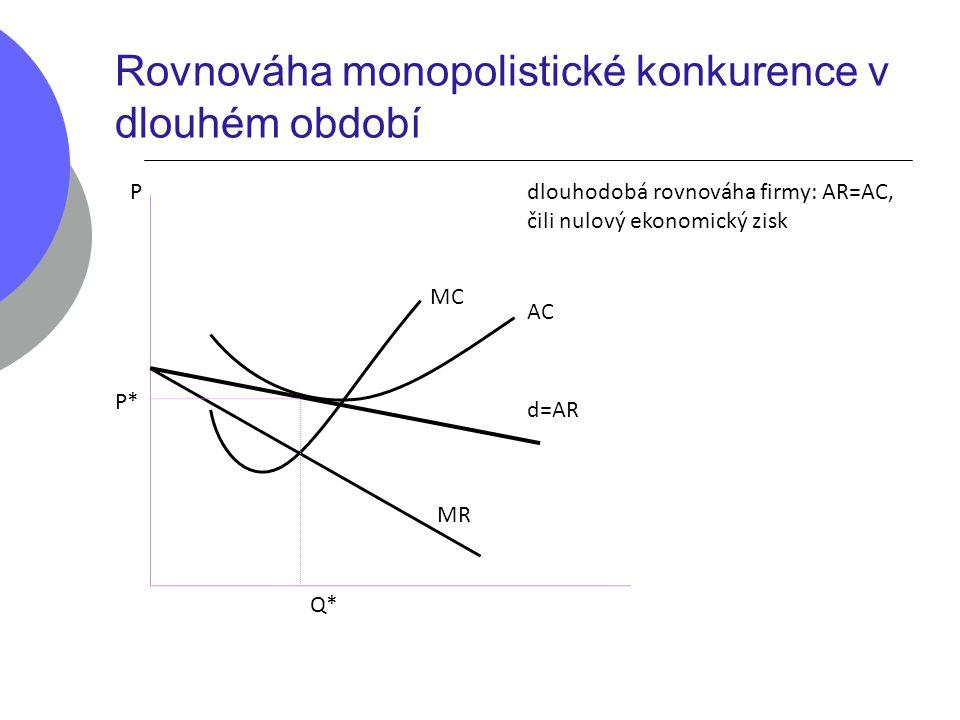 Rovnováha monopolistické konkurence v dlouhém období d=AR P*P* P Q*Q* MR MC AC dlouhodobá rovnováha firmy: AR=AC, čili nulový ekonomický zisk