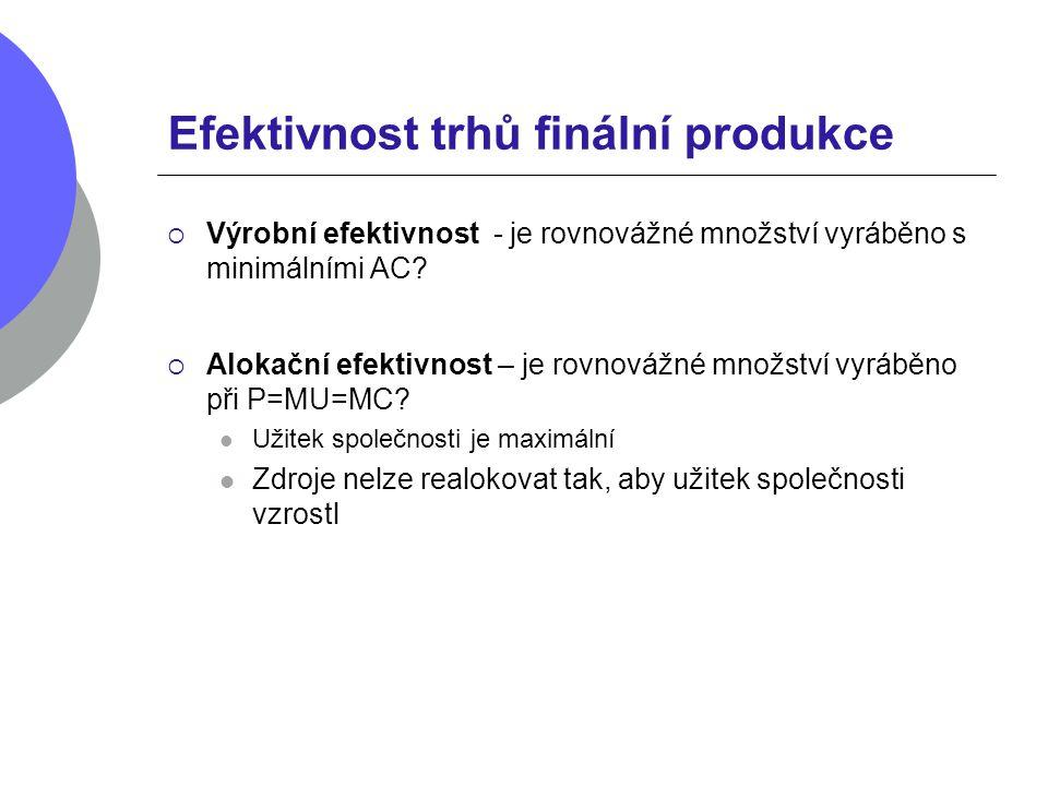 Efektivnost trhů finální produkce  Výrobní efektivnost - je rovnovážné množství vyráběno s minimálními AC?  Alokační efektivnost – je rovnovážné mno