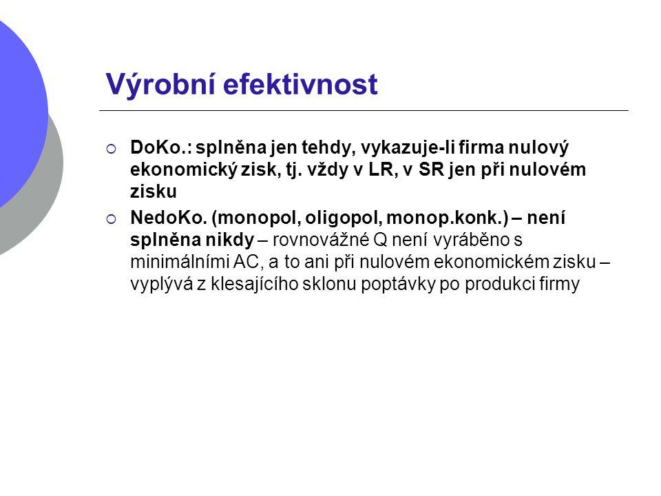 Výrobní efektivnost  DoKo.: splněna jen tehdy, vykazuje-li firma nulový ekonomický zisk, tj. vždy v LR, v SR jen při nulovém zisku  NedoKo. (monopol