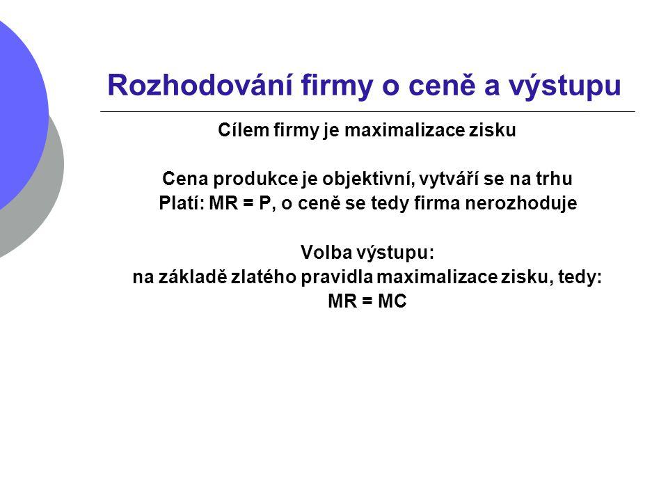 Utváření tržní ceny Q Kč – peněžní jednotky S D P* Q* TRH FIRMA q Kč/q P* MR=AR=d