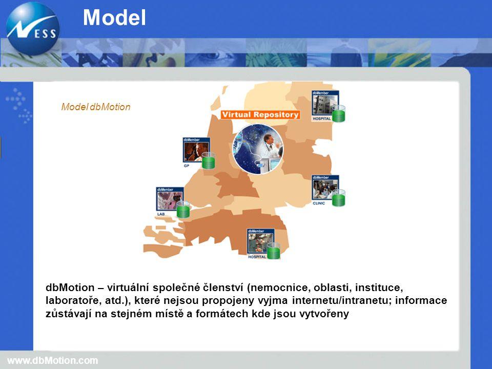 Model dbMotion dbMotion – virtuální společné členství (nemocnice, oblasti, instituce, laboratoře, atd.), které nejsou propojeny vyjma internetu/intranetu; informace zůstávají na stejném místě a formátech kde jsou vytvořeny www.dbMotion.com Model