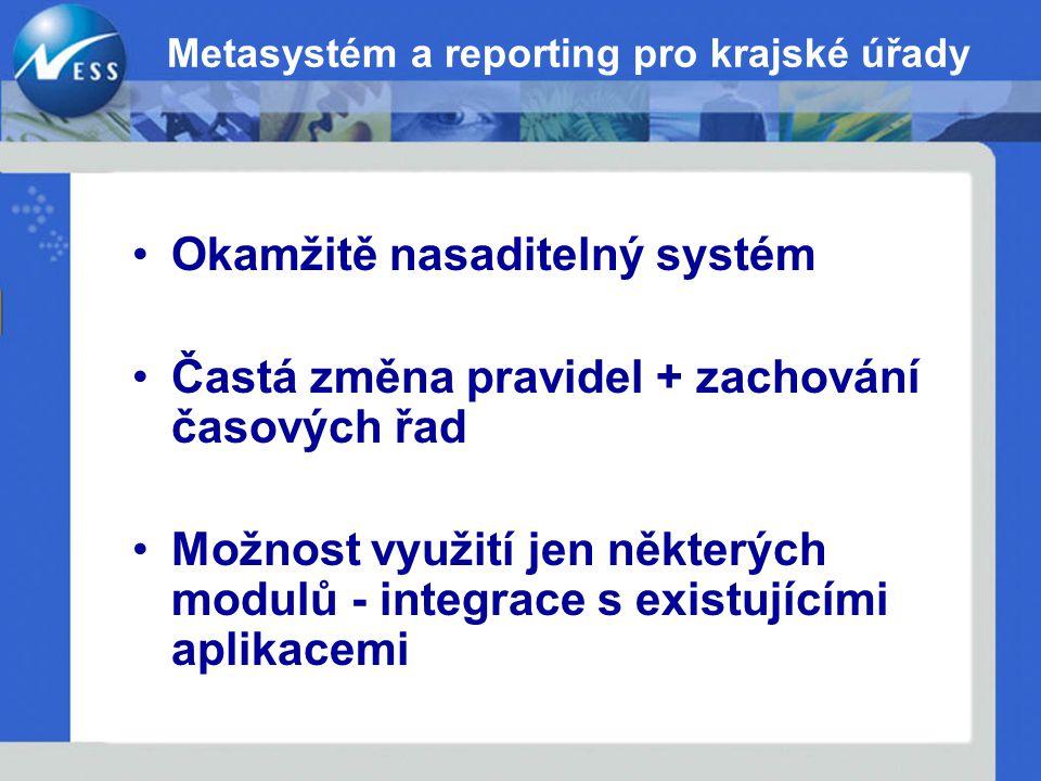 Metasystém a reporting pro krajské úřady Okamžitě nasaditelný systém Častá změna pravidel + zachování časových řad Možnost využití jen některých modulů - integrace s existujícími aplikacemi